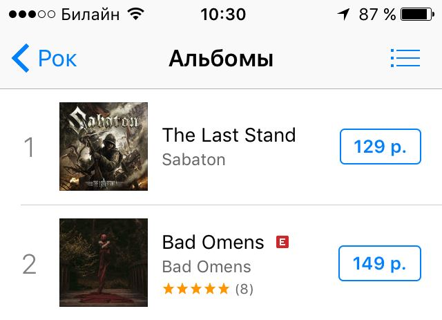 SABATON «The Last Stand» — на вершине российского iTunes!