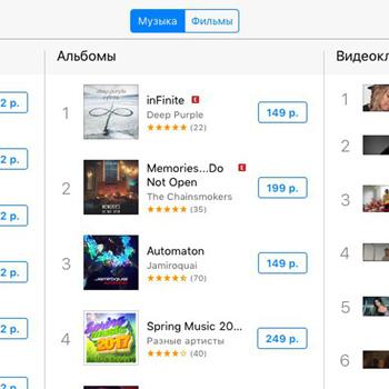 Новый альбом Deep Purple «inFinite»  — лидер российского iTunes!