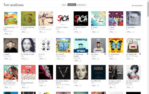 Новый альбом GARBAGE «Strange Little Birds» — на втором месте общих чартов российского iTunes!