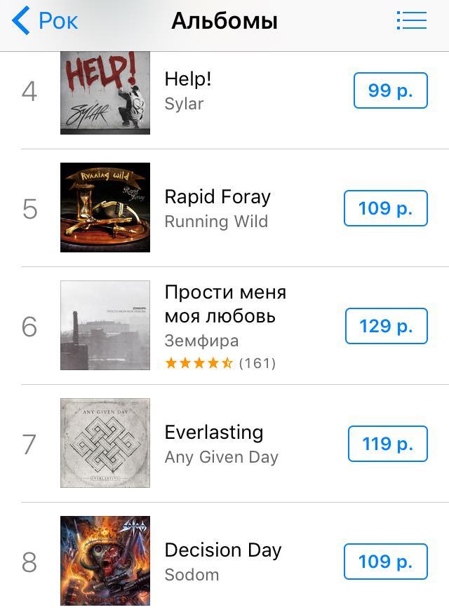Sodom и Running Wild — в день релиза на вершине рок-чартов российского iTunes!